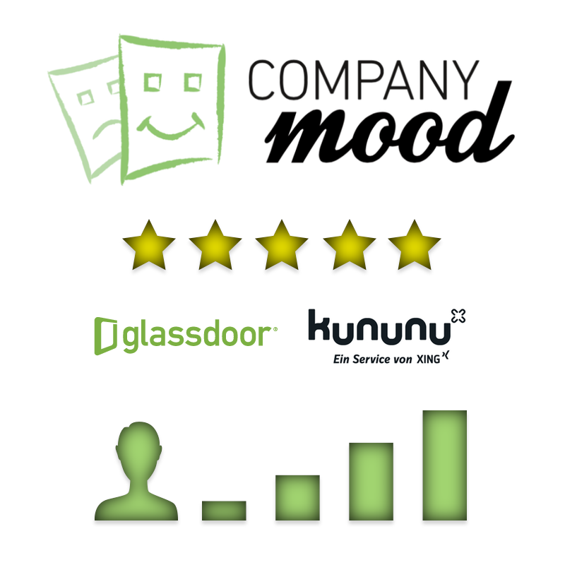 Arbeitgeberbewertungsportale – wie CompanyMood hilft
