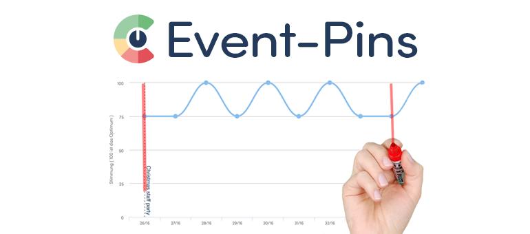 Event-Pins zur Analyse der Mitarbeiterstimmung